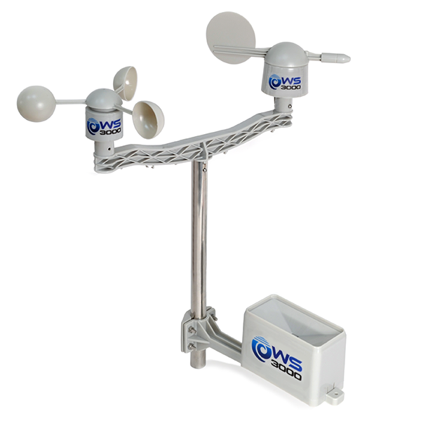 Weather station ws