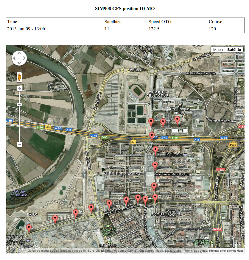 Where is my car? Realtime GPS+GPRS Tracking of Vehicles