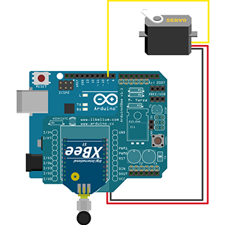 How to Remotely Control a Servo Using XBee Connectivity Kit