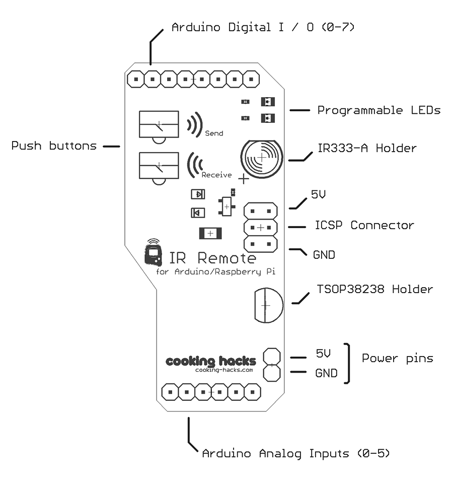 Control Your Hvac Infrared Devices From The Internet With Ir Remote Simple For Home Appliances Circuit Diagram