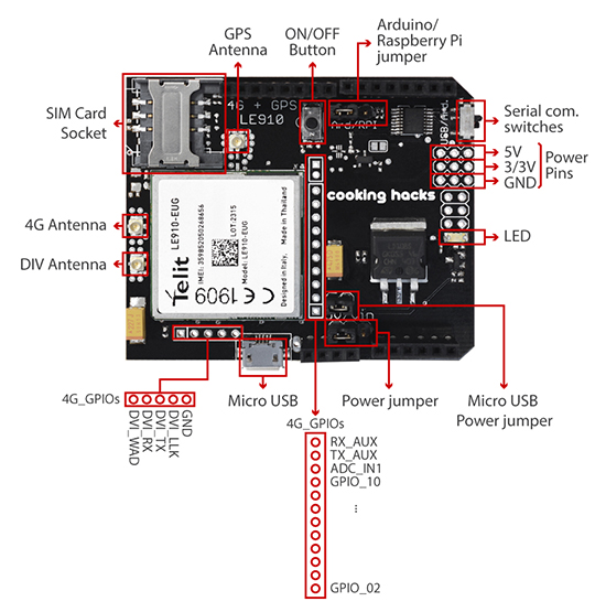 4g   gps shield for arduino and raspberry pi tutorial  lte