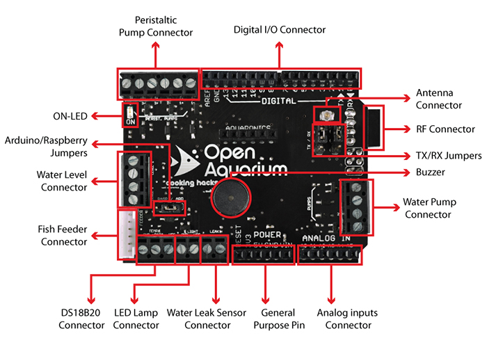 Outstanding Open Aquarium Aquaponics And Fish Tank Monitoring For Arduino Wiring Digital Resources Remcakbiperorg